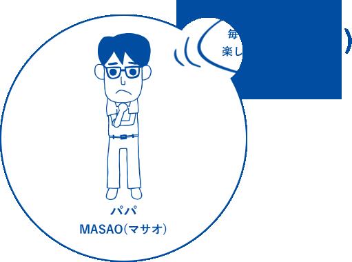 パパ MASAO(マサオ)
