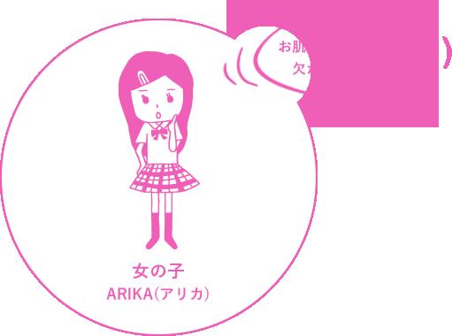 女の子 ARIKA(アリカ)